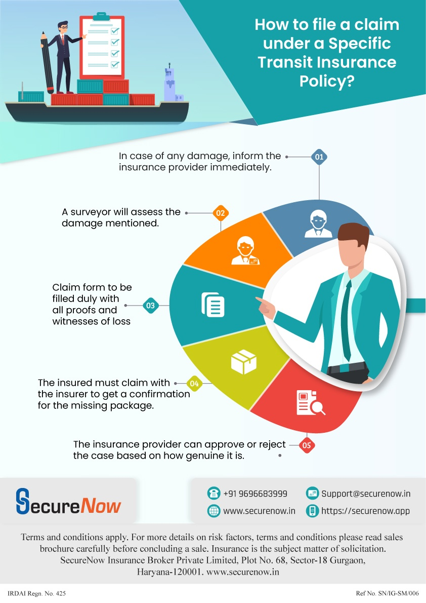 This infographic explains how to file a claim under specific transit marine insurance in case of loss.