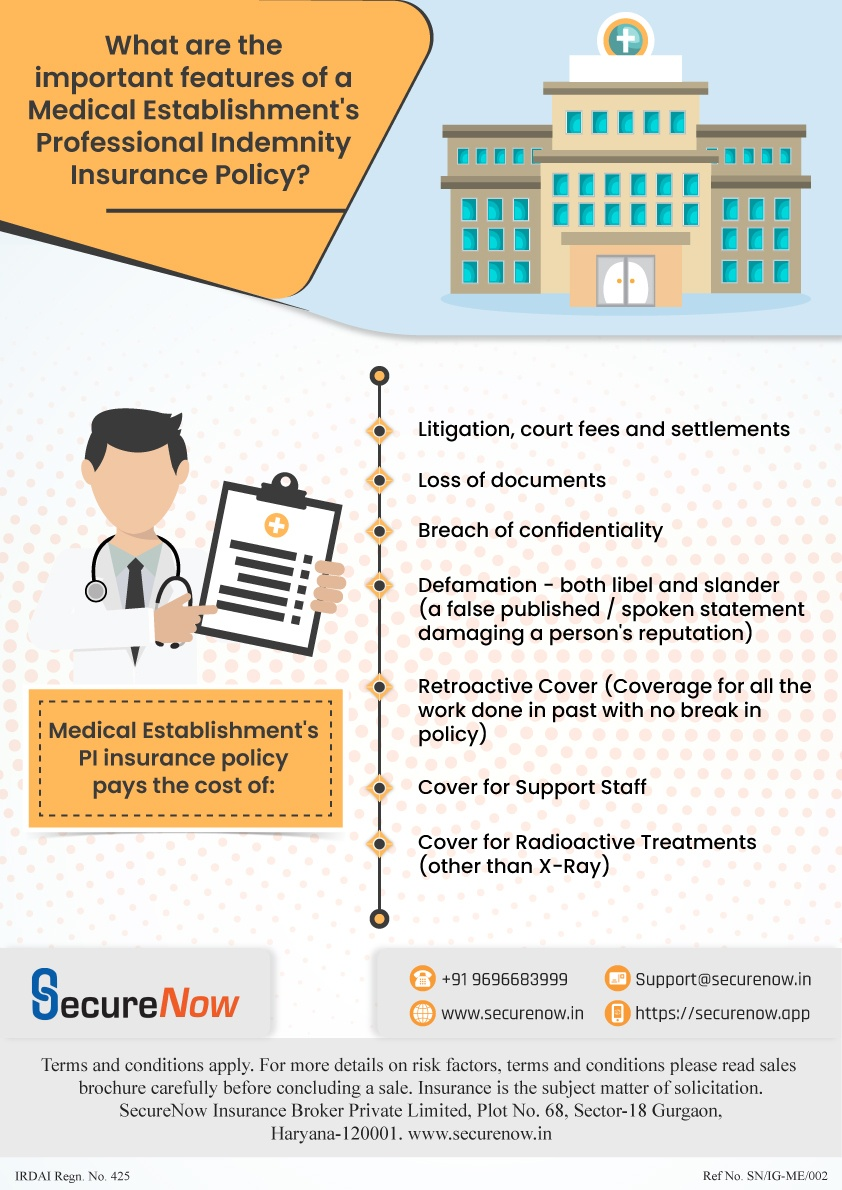 The infographic explains the important features of medical establishment's professional indemnity policy. Know more.