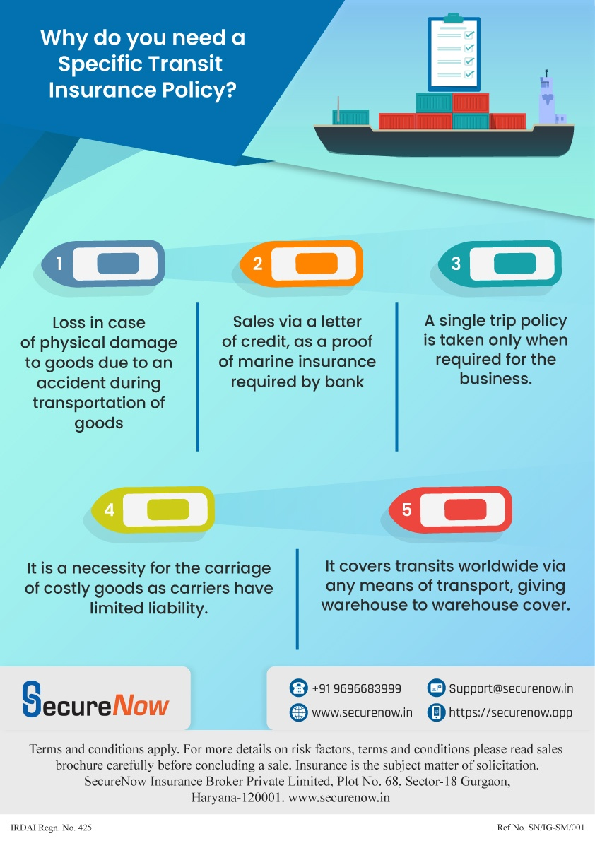 Importance of specific transit insurance policy - Infographic, This infographic explains the importance of specific transit insurance and why you should consider buying this policy. Know more.