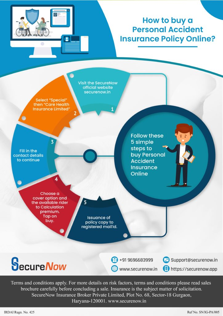 Buying the best Group Personal Accident insurance from so many options in the market can become time-taking. The below infographic helps you understand how you can buy this policy in just a few steps hassle-free from SecureNow