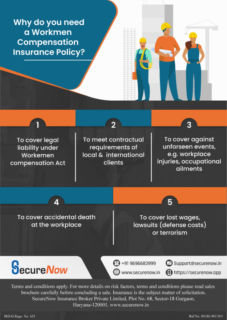 The image indicated the need to buy Workmen Compensation policy
