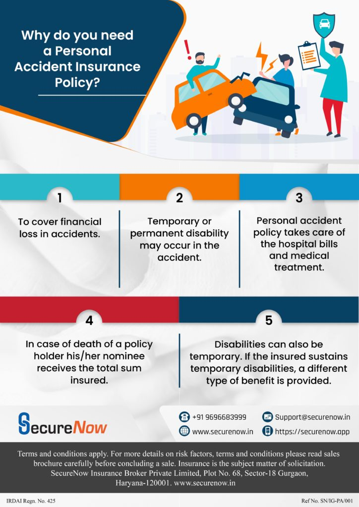 Importance of Group Personal Accident plan for your employees today as uncertainities do not wait. Do you know why?