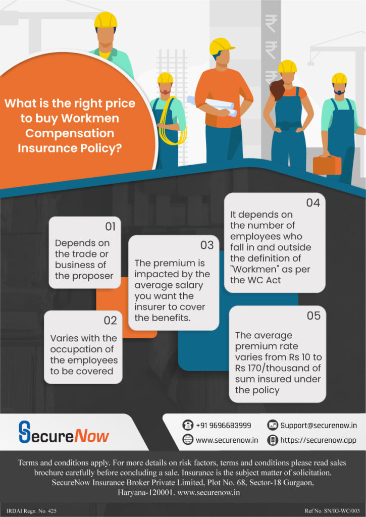 This image is used to state the factors that influence the premium of Workmen compensation policy